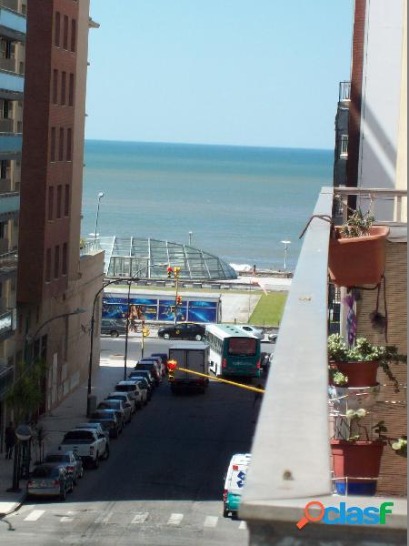 Alquiler Departamento 2 Ambientes HERMITAGE Mar del Plata